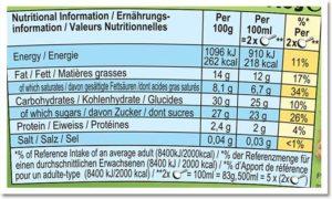 Calorieen Ben & Jerry's Chunky Monkey non dairy lactosevrij